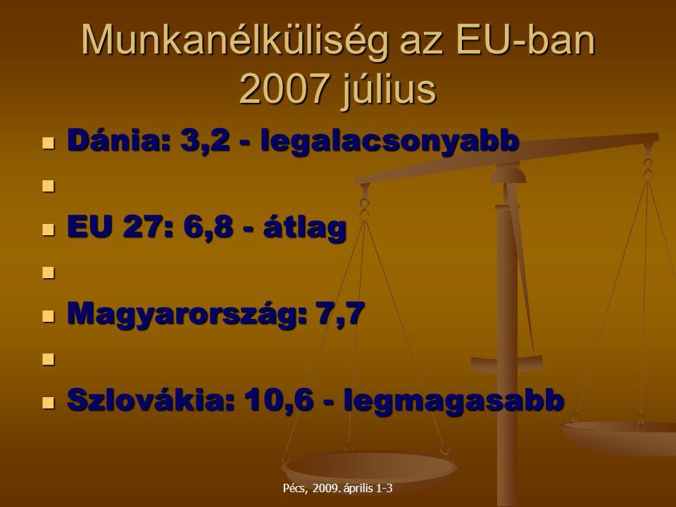 Munkanélküliség az EU-ban 2007 július