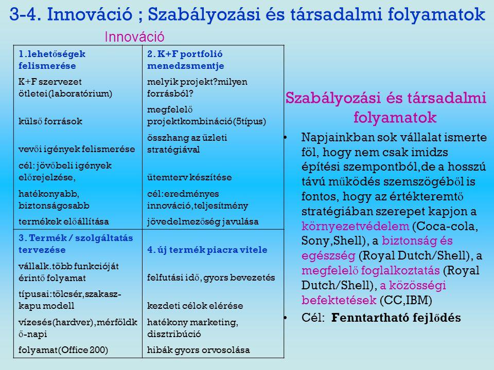 3-4. Innováció ; Szabályozási és társadalmi folyamatok