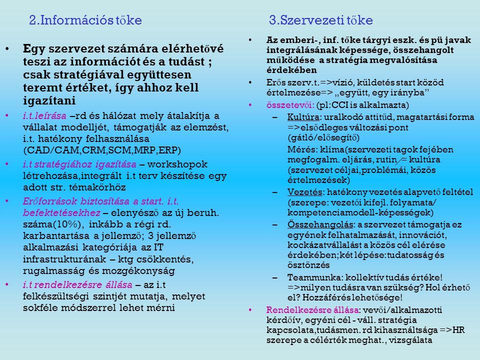 2.Információs tőke 3.Szervezeti tőke
