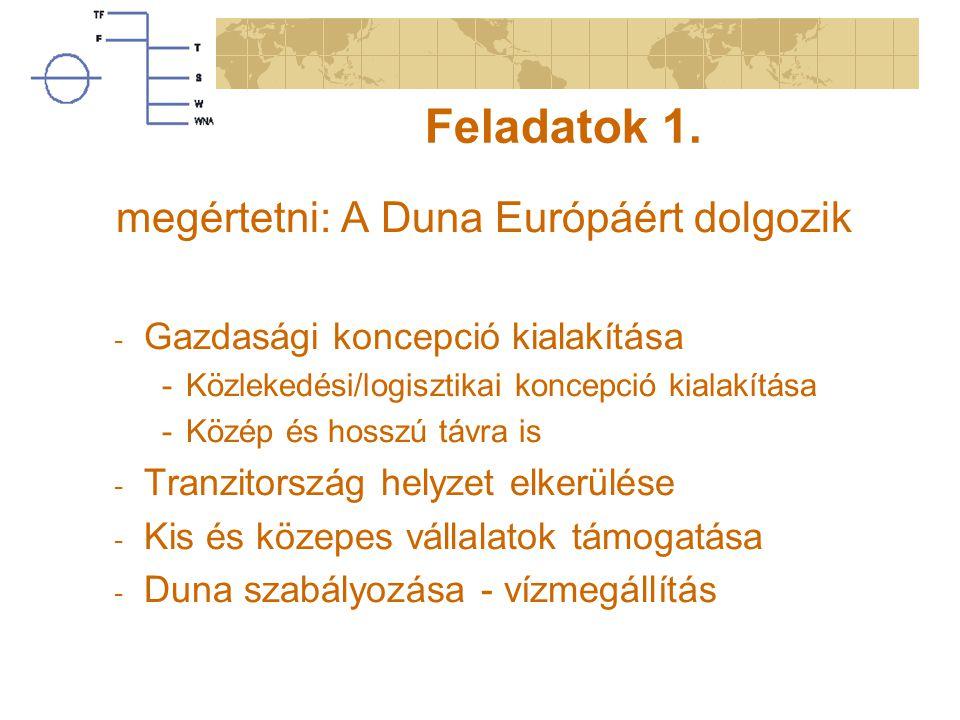 megértetni: A Duna Európáért dolgozik
