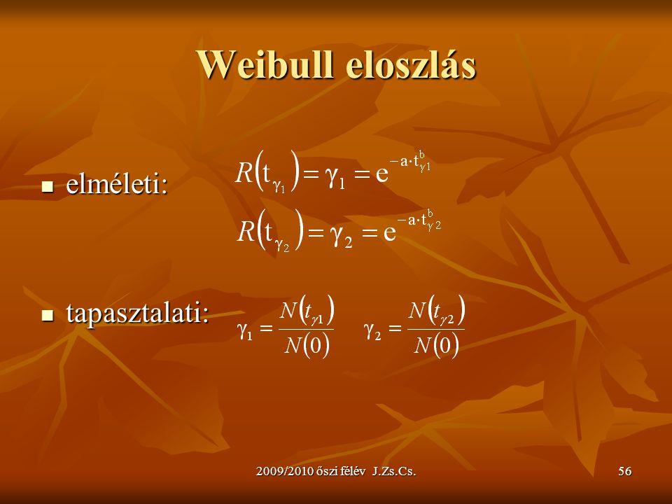 Weibull eloszlás elméleti: tapasztalati: 2009/2010 őszi félév J.Zs.Cs.