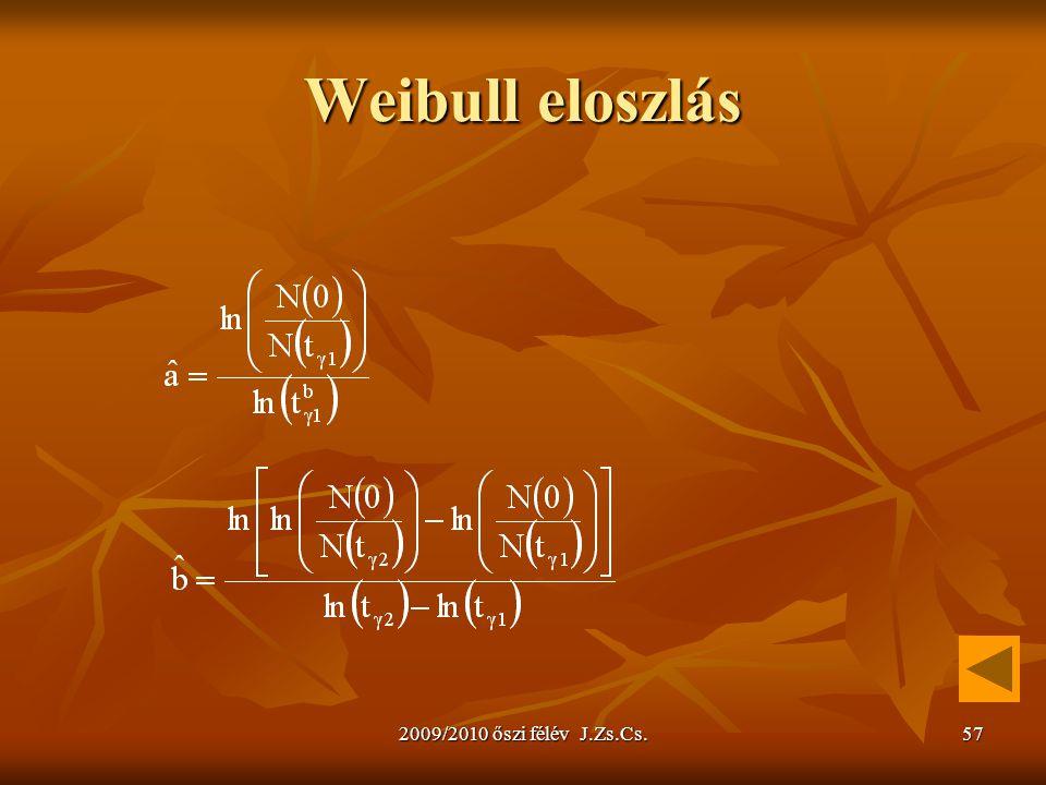 Weibull eloszlás 2009/2010 őszi félév J.Zs.Cs.