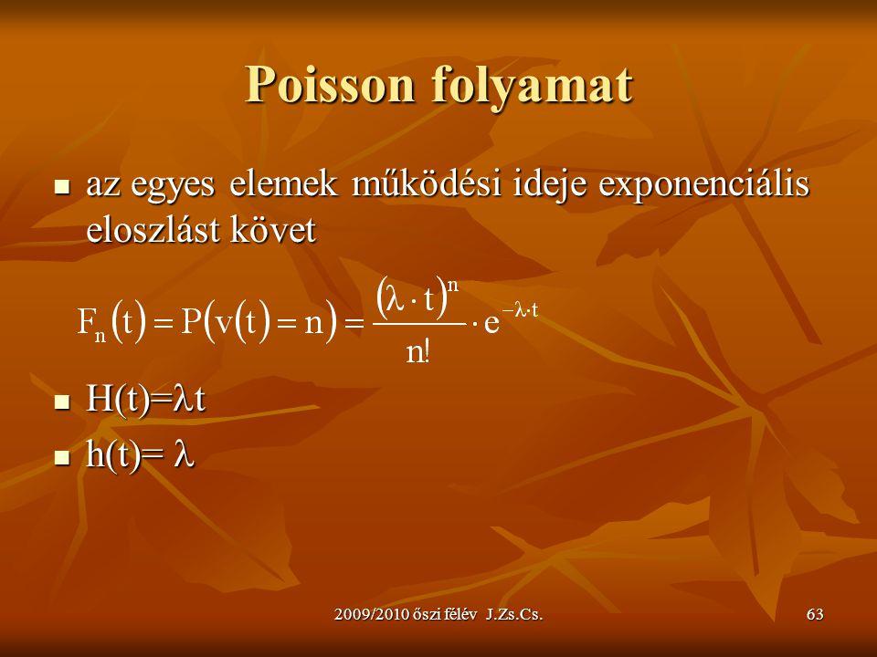 Poisson folyamat az egyes elemek működési ideje exponenciális eloszlást követ.