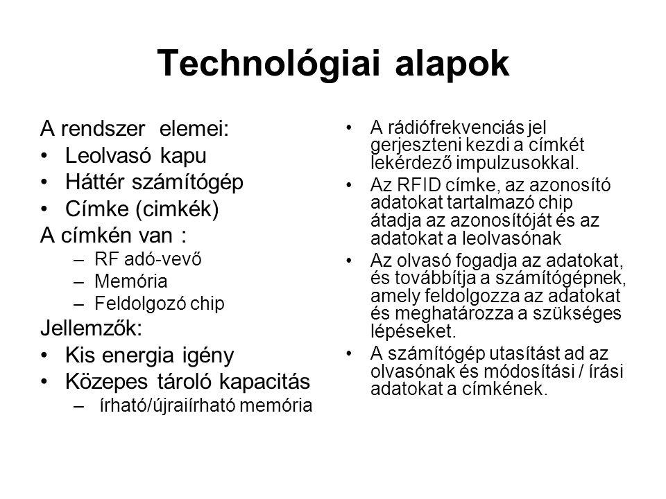 Technológiai alapok A rendszer elemei: Leolvasó kapu Háttér számítógép