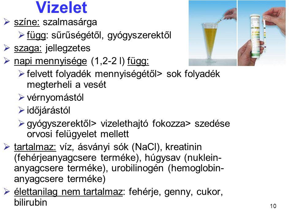 Vizelet színe: szalmasárga függ: sűrűségétől, gyógyszerektől