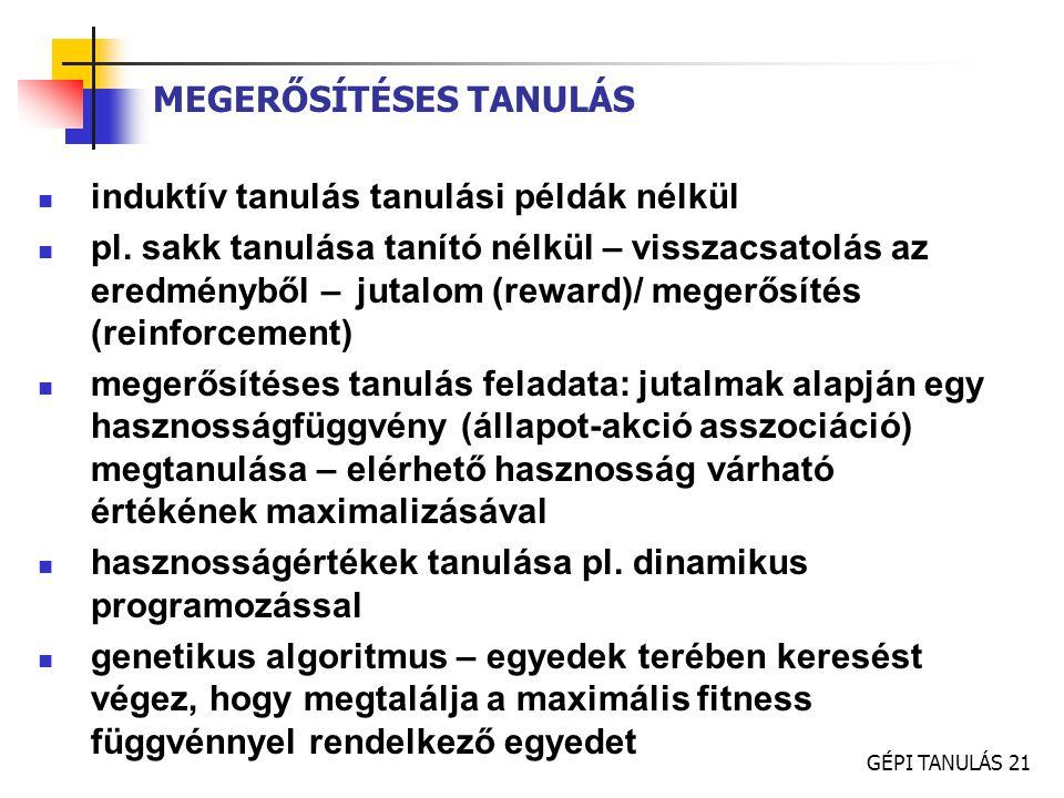 MEGERŐSÍTÉSES TANULÁS