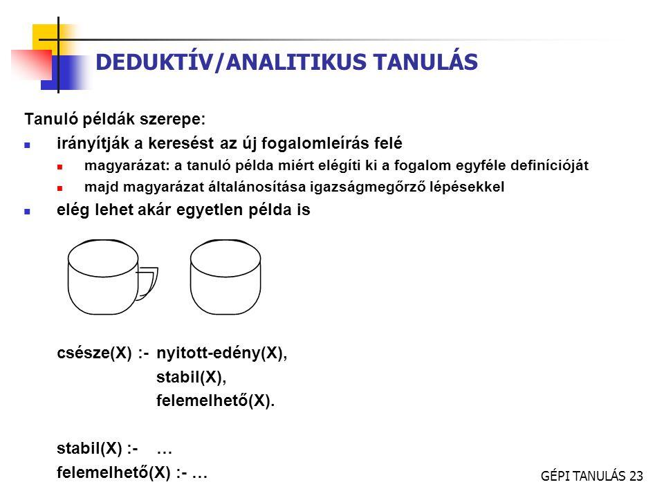 DEDUKTÍV/ANALITIKUS TANULÁS