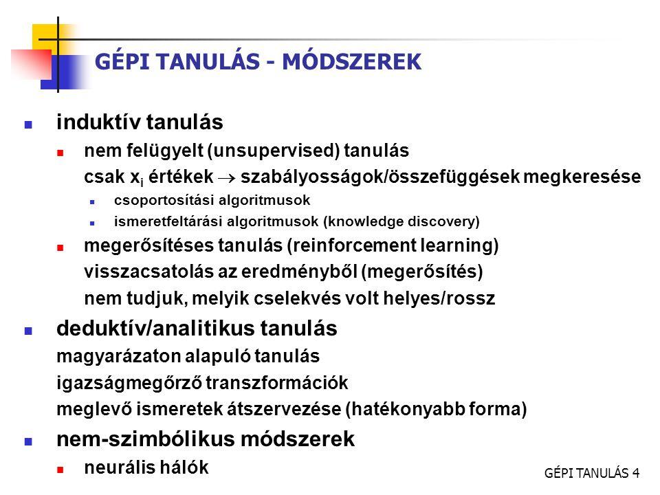 GÉPI TANULÁS - MÓDSZEREK