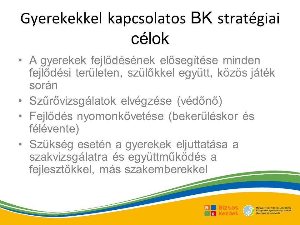 Gyerekekkel kapcsolatos BK stratégiai célok