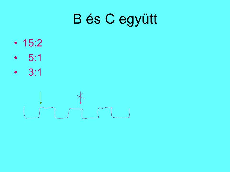 B és C együtt 15:2 5:1 3:1