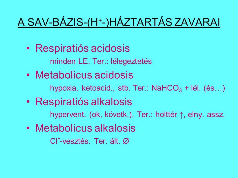 A SAV-BÁZIS-(H+-)HÁZTARTÁS ZAVARAI