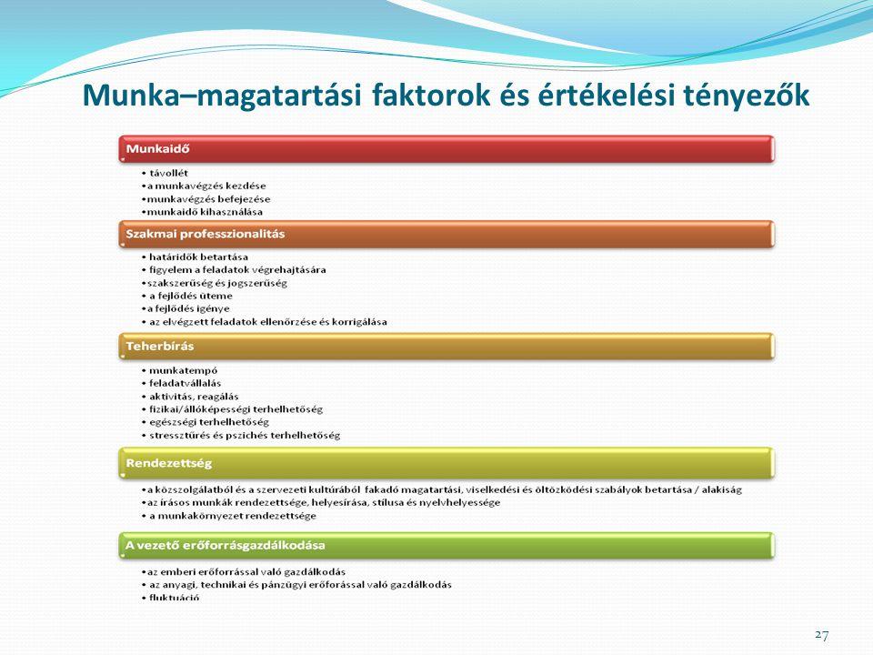 Munka–magatartási faktorok és értékelési tényezők