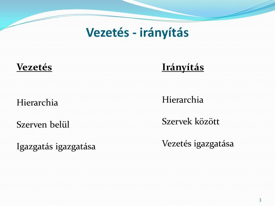 Vezetés - irányítás Vezetés Irányítás Hierarchia Hierarchia