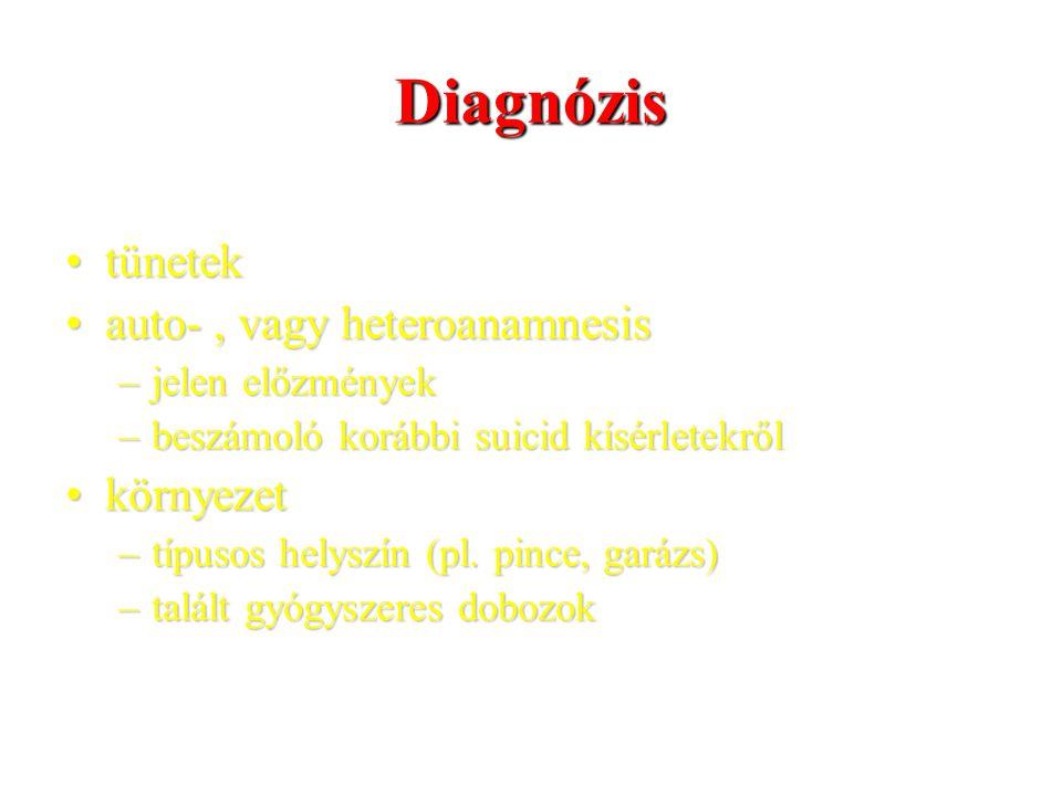 Diagnózis tünetek auto- , vagy heteroanamnesis környezet