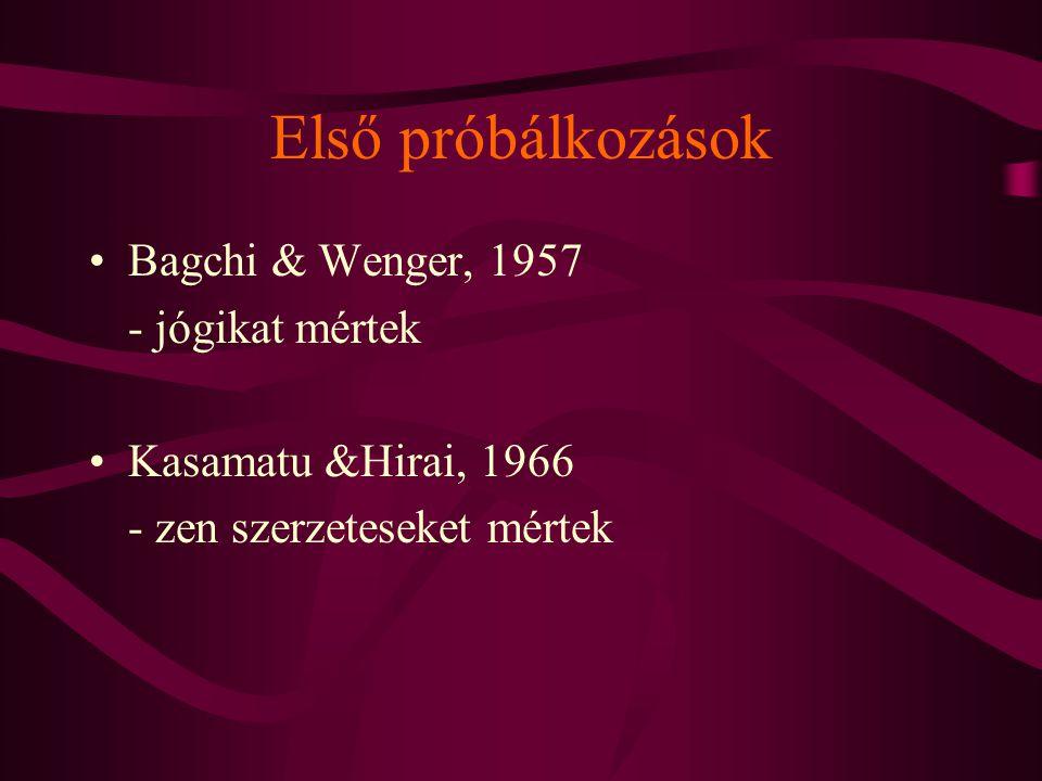 Első próbálkozások Bagchi & Wenger, 1957 - jógikat mértek