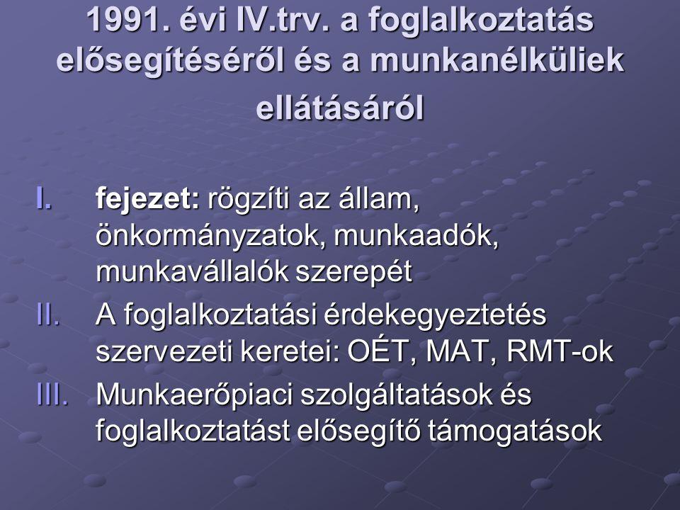 1991. évi IV.trv. a foglalkoztatás elősegítéséről és a munkanélküliek ellátásáról