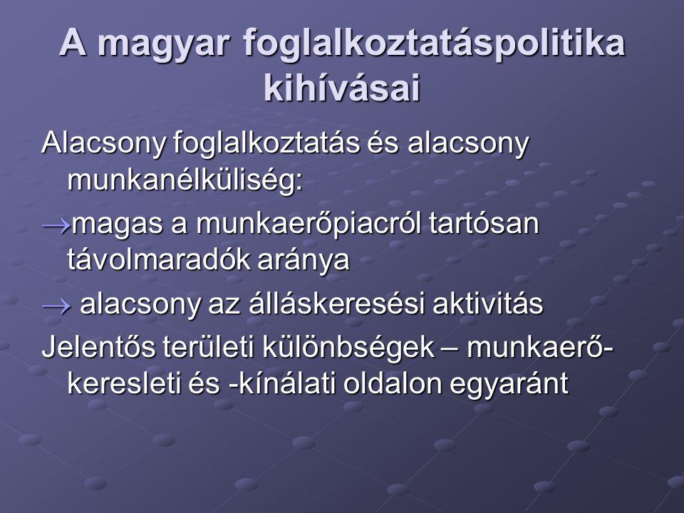 A magyar foglalkoztatáspolitika kihívásai