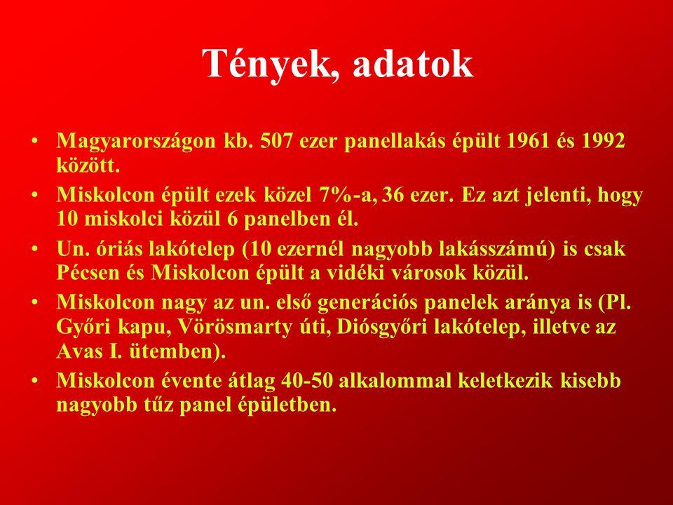 Tények, adatok Magyarországon kb. 507 ezer panellakás épült 1961 és 1992 között.