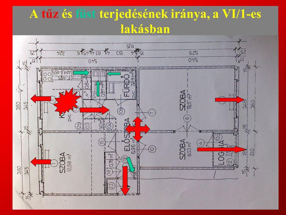 A tűz és füst terjedésének iránya, a VI/1-es lakásban