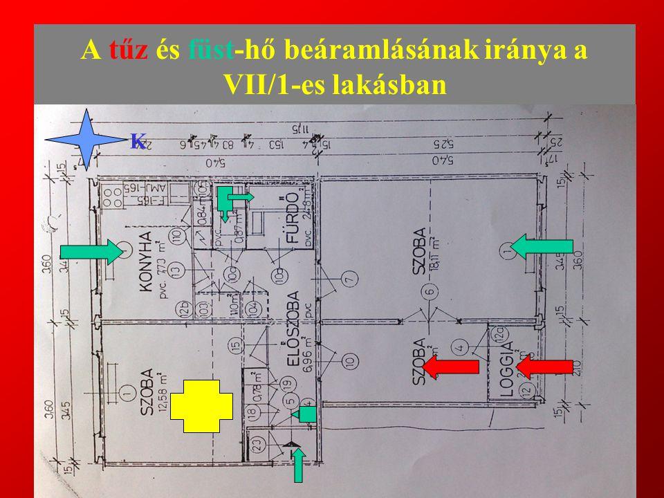 A tűz és füst-hő beáramlásának iránya a VII/1-es lakásban