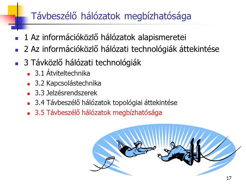 Távbeszélő hálózatok megbízhatósága