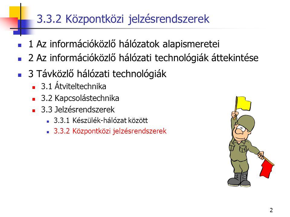 3.3.2 Központközi jelzésrendszerek