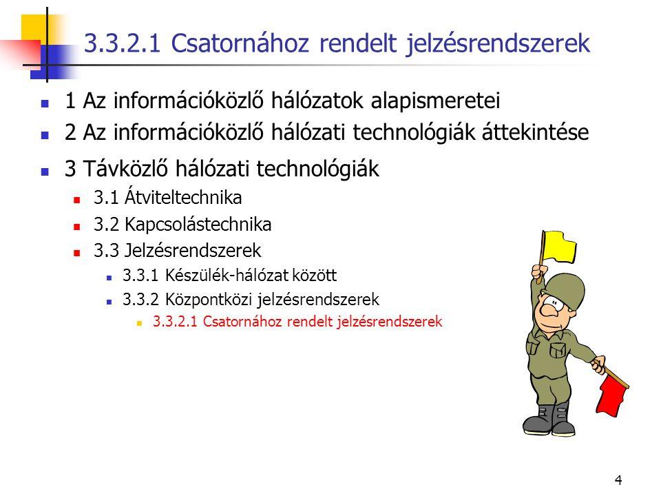3.3.2.1 Csatornához rendelt jelzésrendszerek
