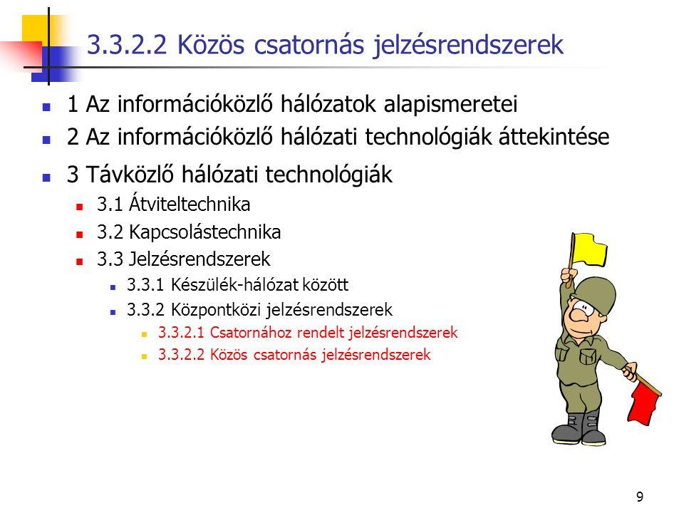 3.3.2.2 Közös csatornás jelzésrendszerek