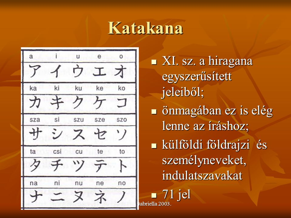Katakana XI. sz. a hiragana egyszerűsített jeleiből;