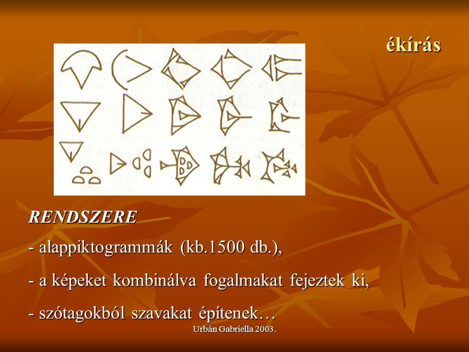 ékírás RENDSZERE - alappiktogrammák (kb.1500 db.),