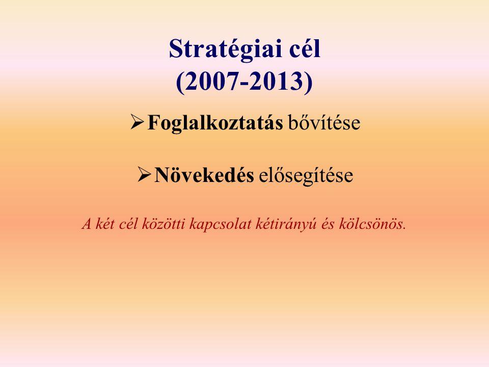 Stratégiai cél (2007-2013) Foglalkoztatás bővítése