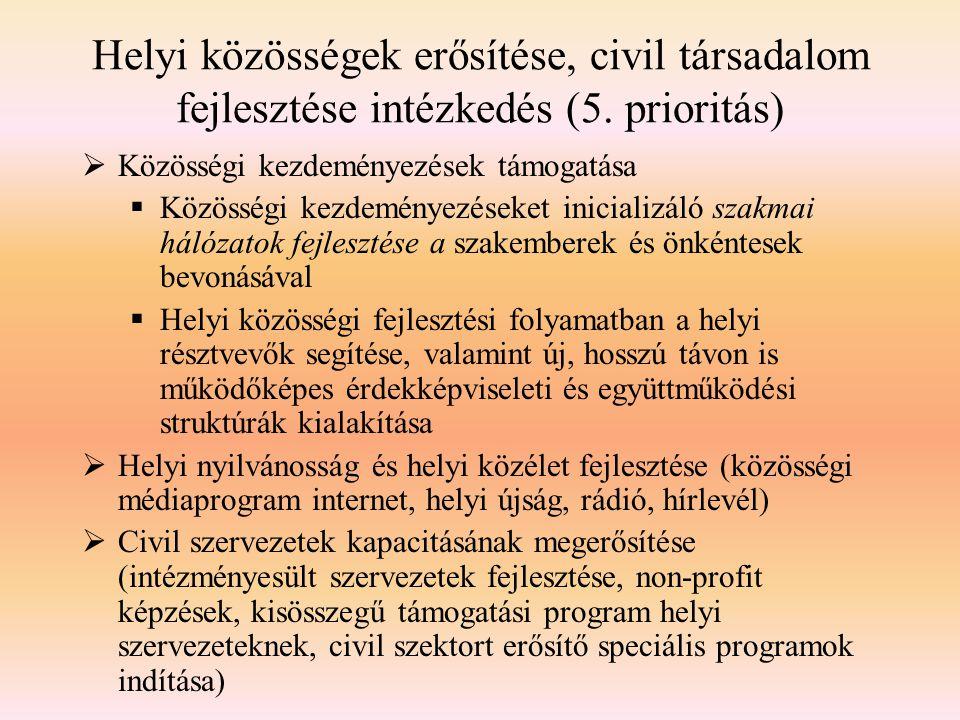 Helyi közösségek erősítése, civil társadalom fejlesztése intézkedés (5