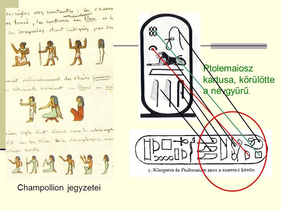 Ptolemaiosz kartusa, körülötte a névgyűrű.