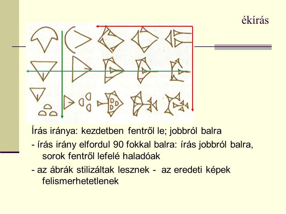 ékírás Írás iránya: kezdetben fentről le; jobbról balra