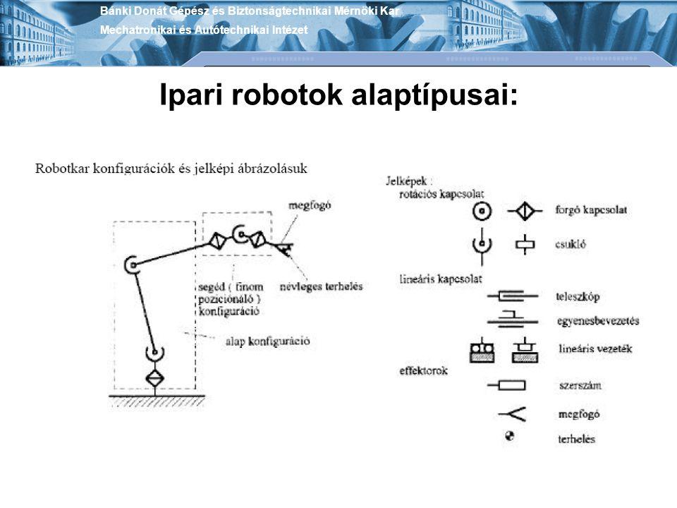 Ipari robotok alaptípusai: