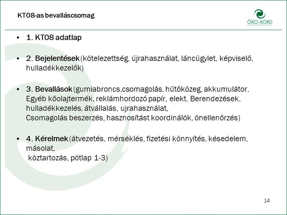 KT08-as bevalláscsomag 1. KT08 adatlap. 2. Bejelentések (kötelezettség, újrahasználat, láncügylet, képviselő, hulladékkezelők)