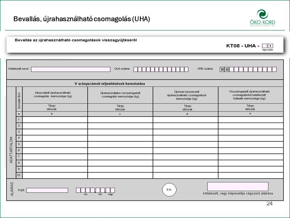 Bevallás, újrahasználható csomagolás (UHA)