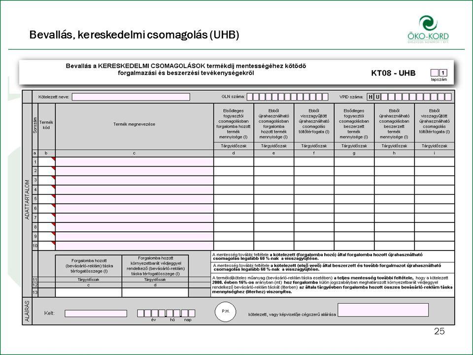 Bevallás, kereskedelmi csomagolás (UHB)