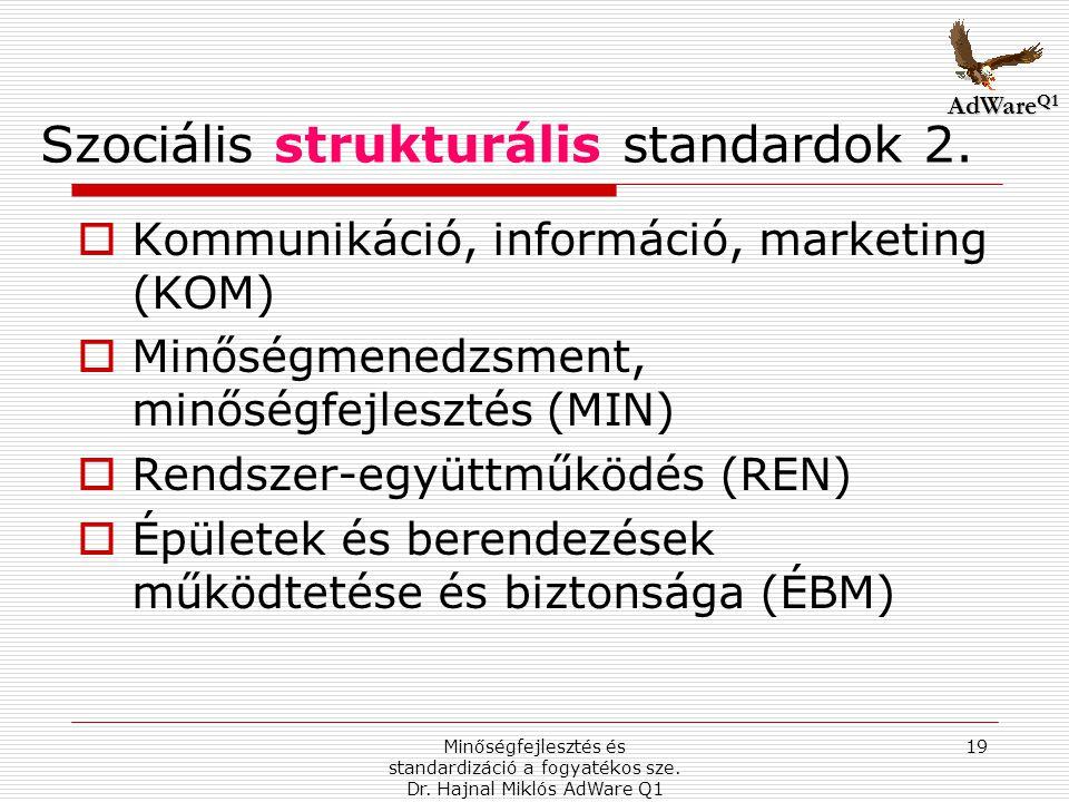 Szociális strukturális standardok 2.