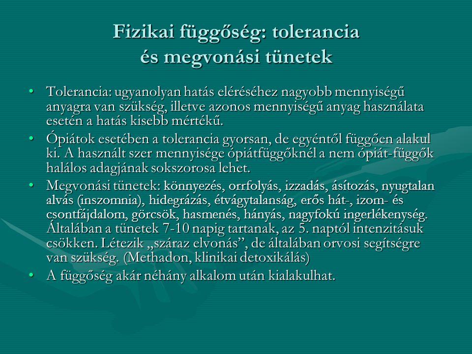 Fizikai függőség: tolerancia és megvonási tünetek