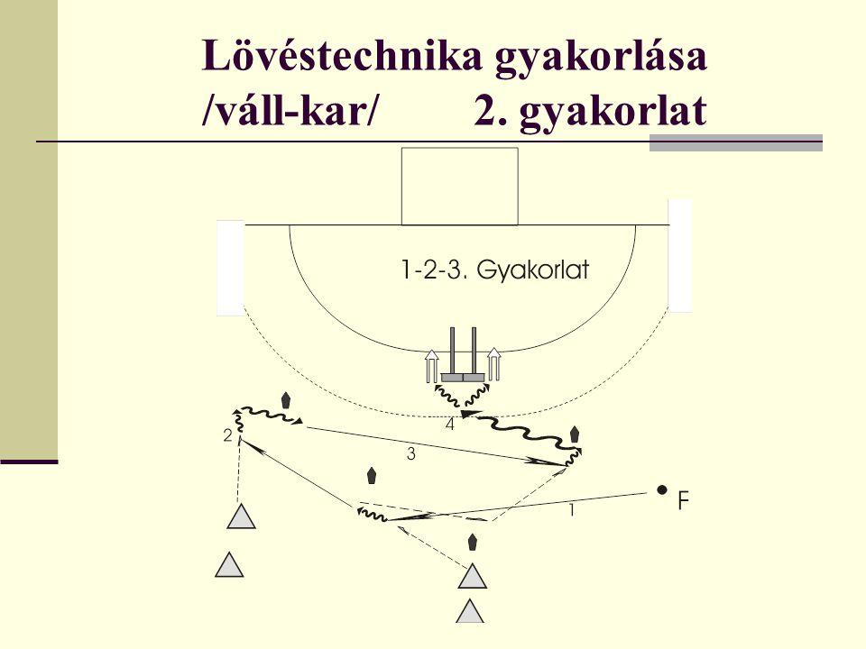Lövéstechnika gyakorlása /váll-kar/ 2. gyakorlat