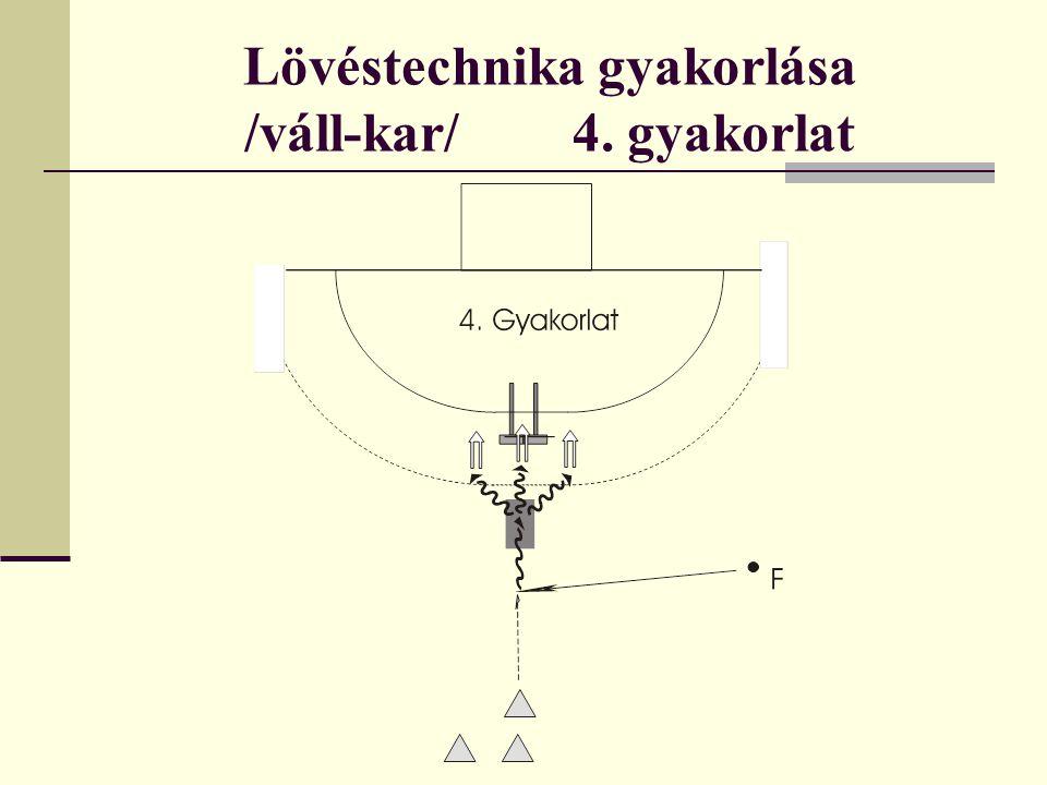 Lövéstechnika gyakorlása /váll-kar/ 4. gyakorlat