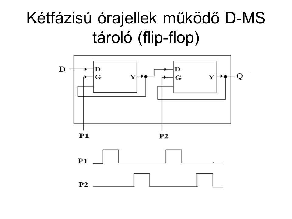 Kétfázisú órajellek működő D-MS tároló (flip-flop)