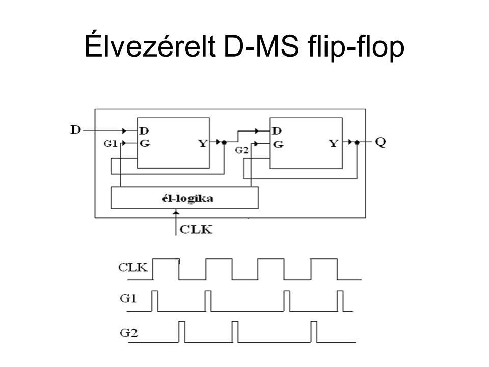 Élvezérelt D-MS flip-flop