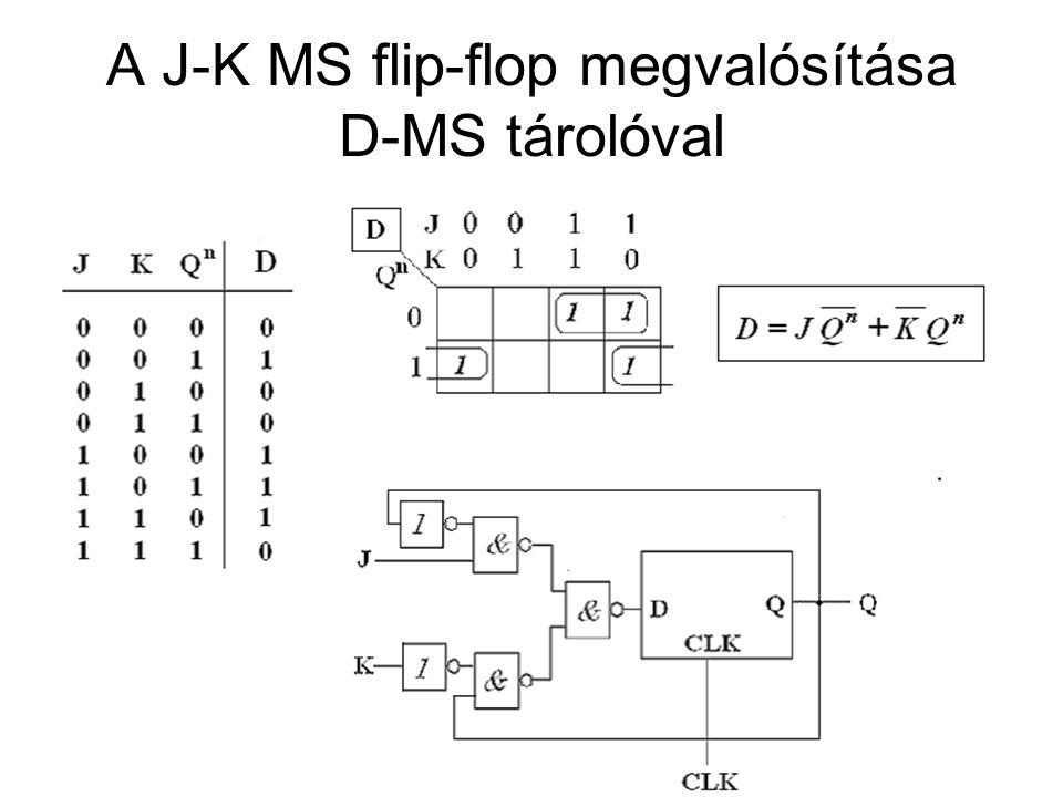 A J-K MS flip-flop megvalósítása D-MS tárolóval