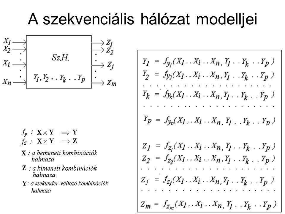 A szekvenciális hálózat modelljei