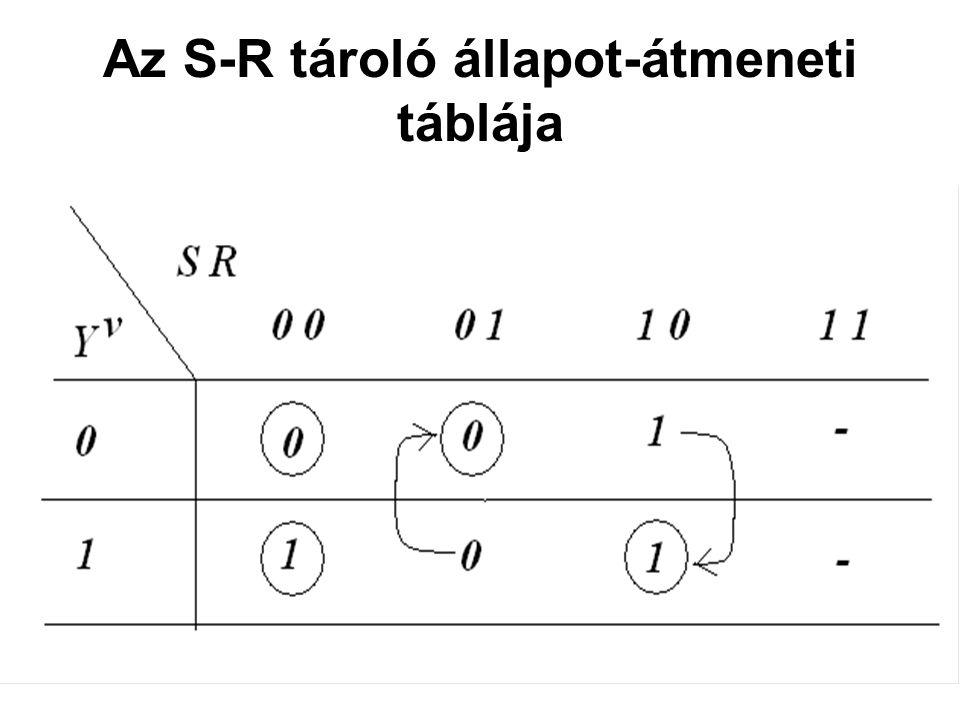 Az S-R tároló állapot-átmeneti táblája