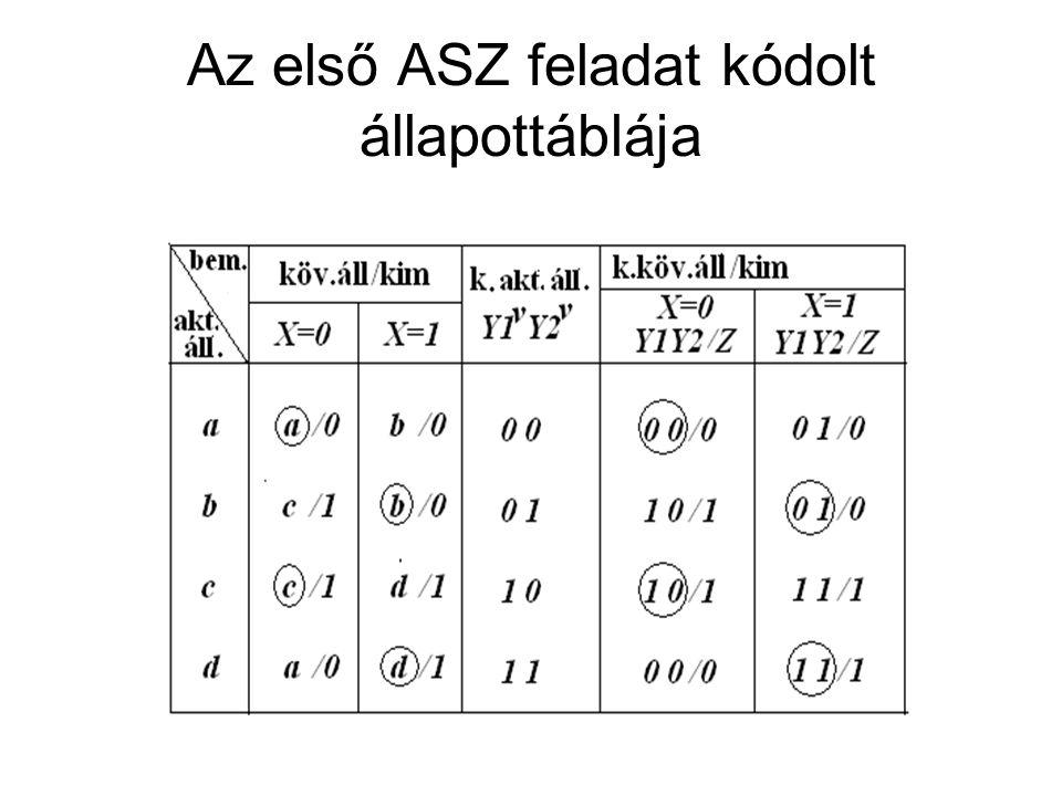 Az első ASZ feladat kódolt állapottáblája