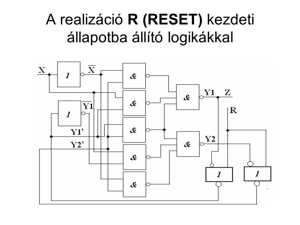 A realizáció R (RESET) kezdeti állapotba állító logikákkal