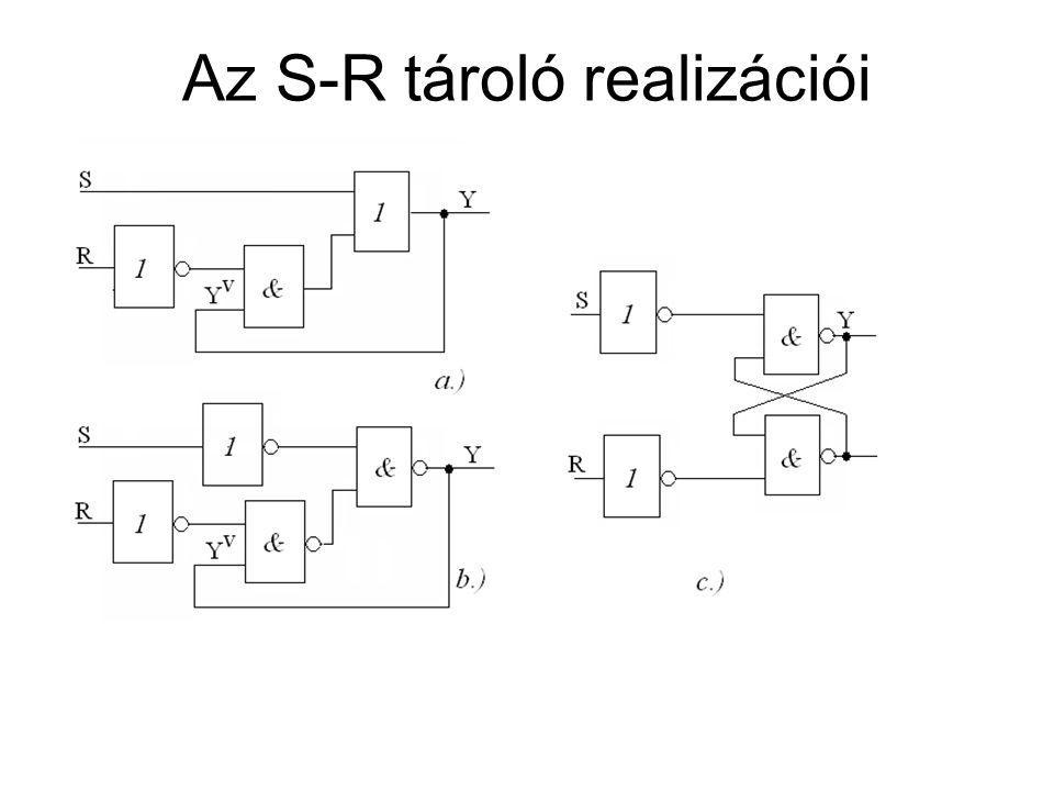 Az S-R tároló realizációi